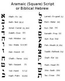 hebrew alphabet meanings goose flickers flickr