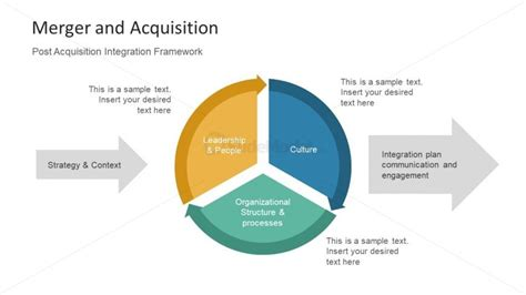 3 Step Post Acquisition Ppt Slidemodel Merger And Acquisition Ppt Templates