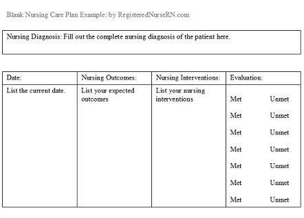 Nursing Care Plans Free Care Plan Exles For A Registered Nurses Rn Students Care Plan Template