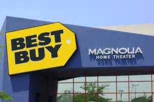 is it best to buy a new or used car best buy co inc earnings preview 2 trades for bby stock