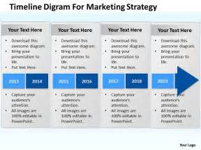 marketing plan timeline template business process diagrams for marketing strategy