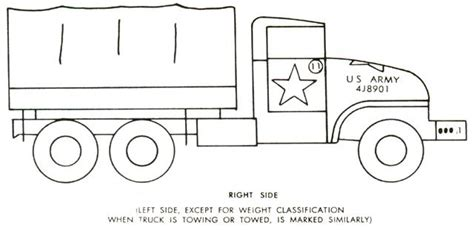Vehicle Identifier Section by Tb746 93 1 Colour And Marking Of Vehicles Section 3