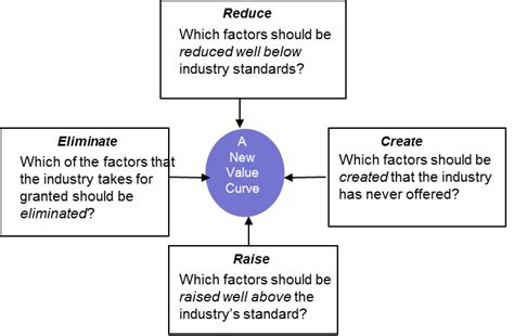 Blue Strategy Sc Original blue strategy chan boekreview retentiemanagement