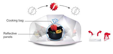 cocinas solares venta fabricacion y venta de hornos solares eco iniciativas