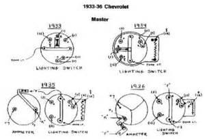 predator 420cc engine wiring diagram predator free engine image for user manual