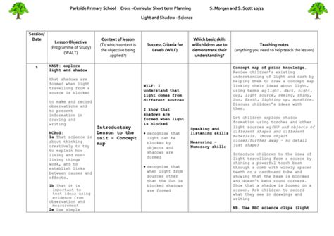 light and shadows lesson plans light and shadows year 3 science planning by jacksos2