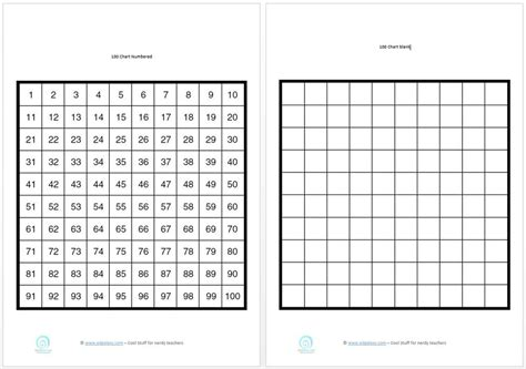 free printable hundreds chart 4 per page teaching paper printables edgalaxy cool stuff for