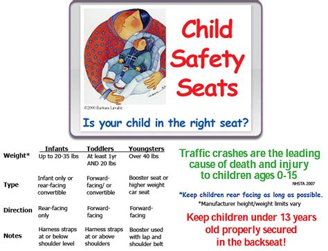 car seat safety laws alaska car seat child passenger safety