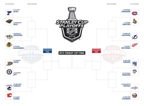 2015 nhl hockey playoff printable brackets nhl playoffs 2015 bracket schedule and scores news sport