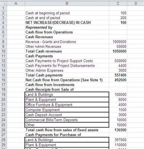 Exle Cash Flow Statement Charity | statement of cash flows expanded worksheet excel