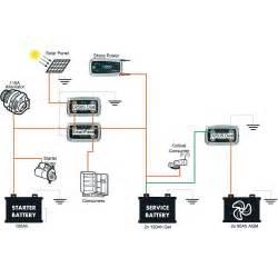 ctek automatic charger d250s dual 12 v 20 a from conrad com
