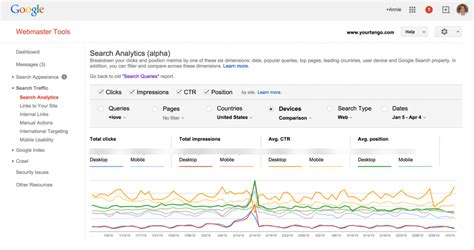 Peek Search A Sneak Peek At Search Console S New Search Analytics Report