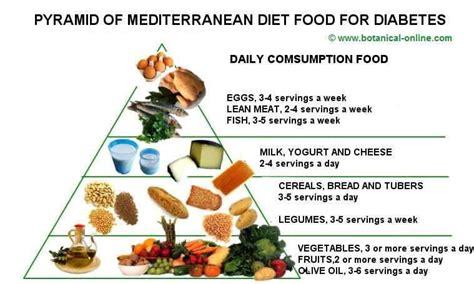piramide alimentare diabete diabetes food pyramid images