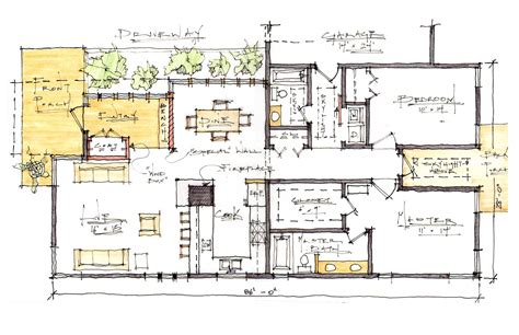 green home design plans sustainable house plan escortsea