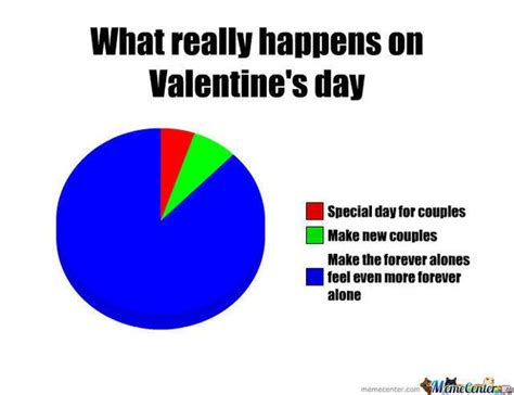 hilarious valentines day  memes thatll