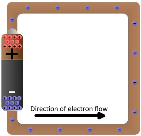 how does electricity flow through a circuit what is electricity learn sparkfun