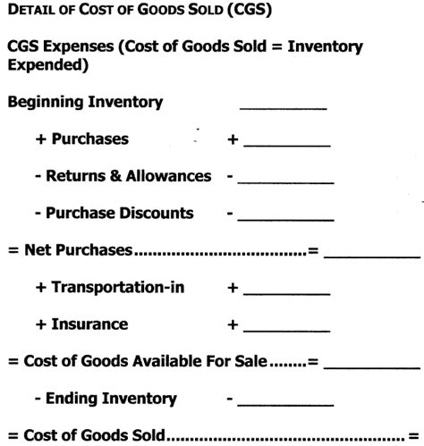 cost of goods sold template cost of goods sold exle images