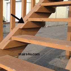 best wood for boat stringers stair treads stairs in home