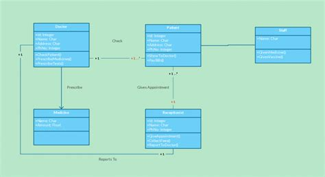 create class diagram free create class diagrams with best free home