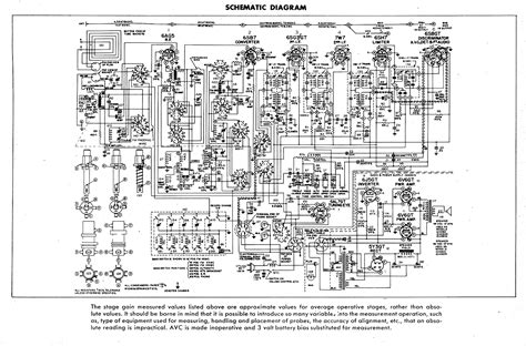 pioneer kp 500 schematic diagram wiring diagram schemes