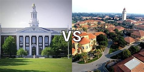 Stanford Undergrad Harvard Mba by Harvard Mba Vs Stanford Mba Which Is Best Business School