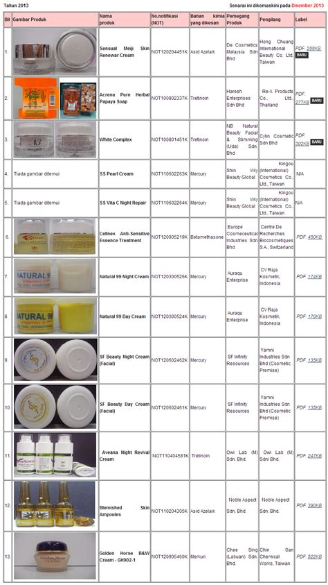 Racun Cicak By Platinum Shop senarai penuh 2013 produk kosmetik di batal kkm produk