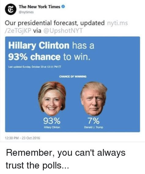 new york times forecast dial the new york times our presidential forecast updated