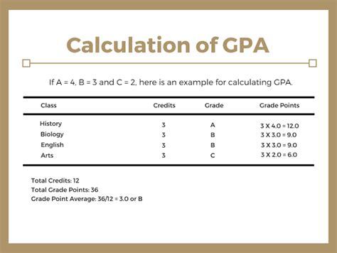 What Is Meant By Gpa Inan Mba Programw by Understanding The Gpa Grading Scale Indian Students