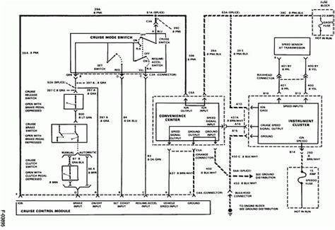 wiring diagram 1992 chevy 1500 truck graphic silverado wiring diagram library wiring diagram 1992 chevy 1500 truck graphic silverado wiring diagram library