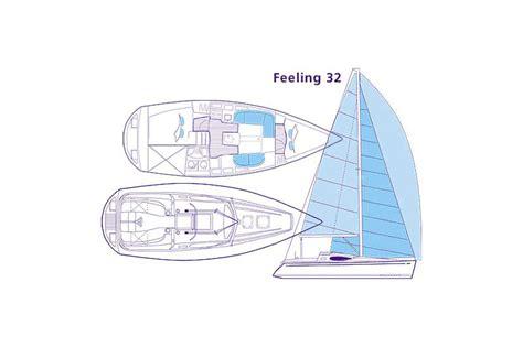feeling zeilboot feeling huren alliaura marine feeling 32 di zeilboot