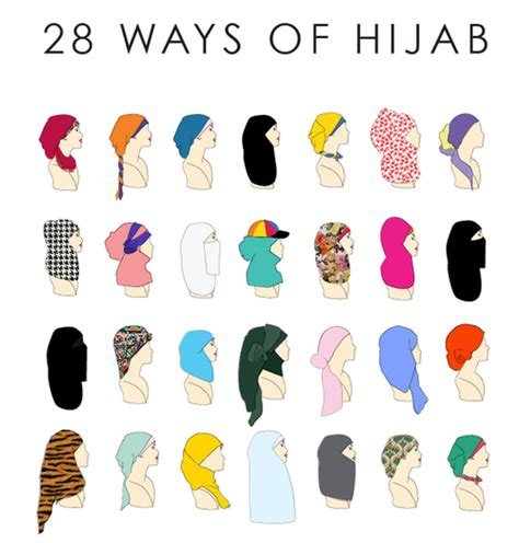 Whats With All The Turbans by Tumblr Nh7r9upl2c1u03144o1 500 Png