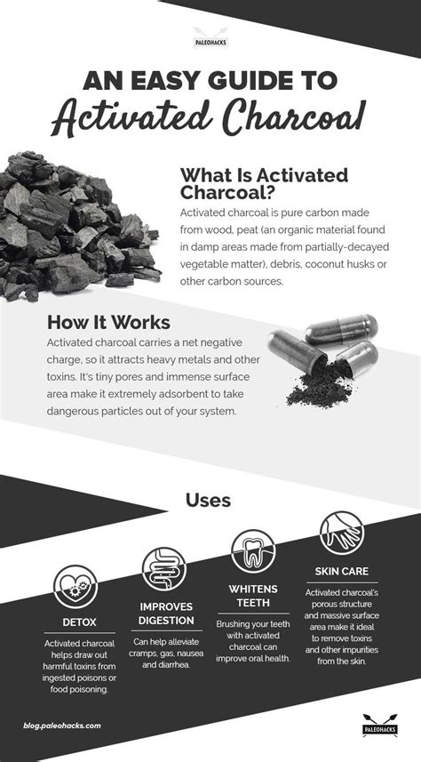 activated charcoal   works natural