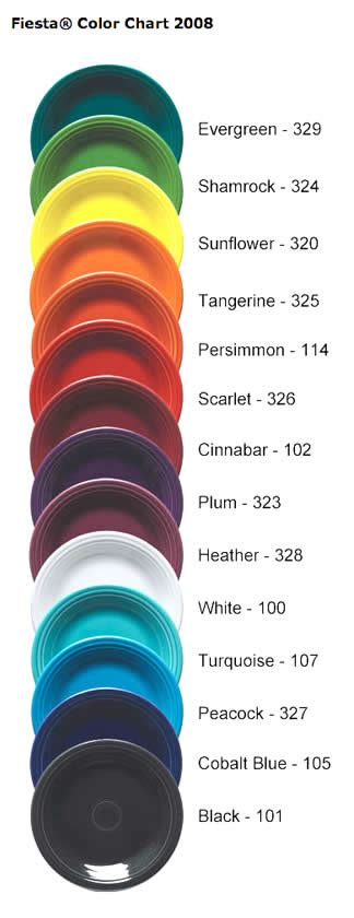 fiestaware color chart coloraday june 2009