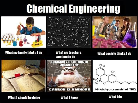 Memes Engineering - chemical engineering memes