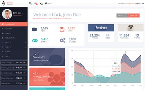 11 Responsive Themes A Pair Of Bootstrap Admin Dashboard More Dealfuel Real Estate Dashboard Templates