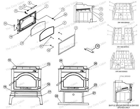 Vermont Castings Fireplace Parts by Dutchwest Small Steel Dw1000l02 P02 The Cozy Cabin Stove