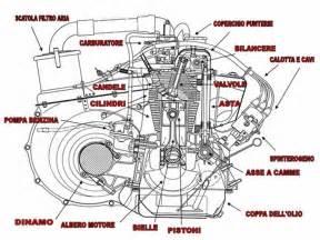 fiat 500 engine schematic diagram fiat 500 engine fiat 500 and engine