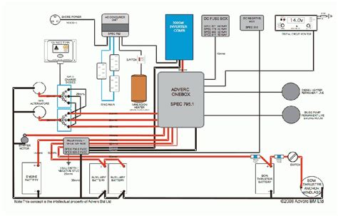 marine wiring diagram wiring diagram and schematics