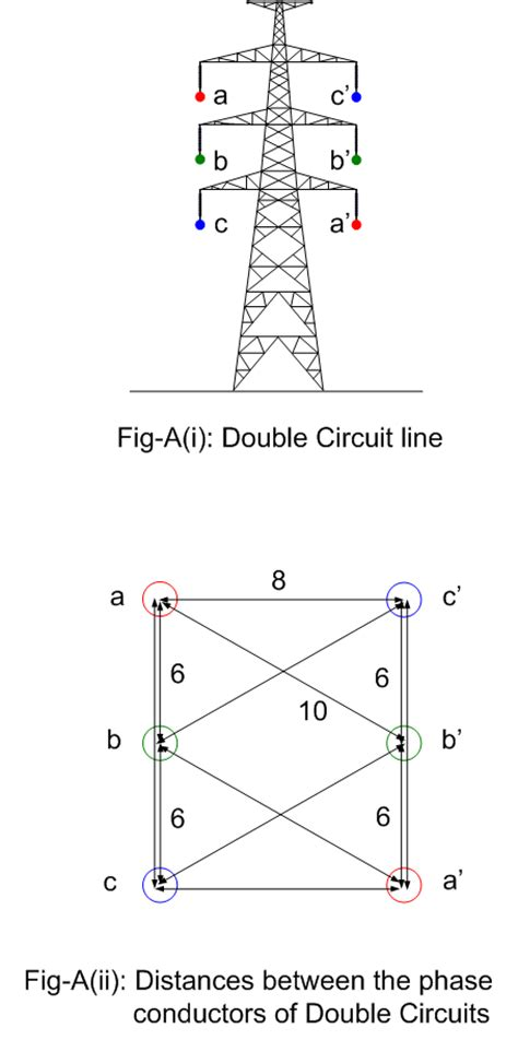 calculate line inductance calculate inductance single phase line 28 images definition of inductance flux linkages of
