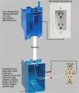 male 3 prong receptacle for wall mount tv doityourself