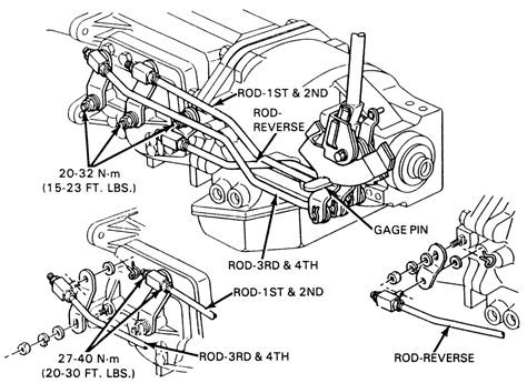 service manual how to fix transmission linkage on a 1996 dodge ram van 2500 service manual