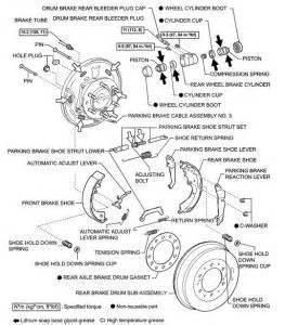 Toyota Tacoma Brake System Diagram 2006 Toyota Tacoma Removing Rear Brake Drums Brakes