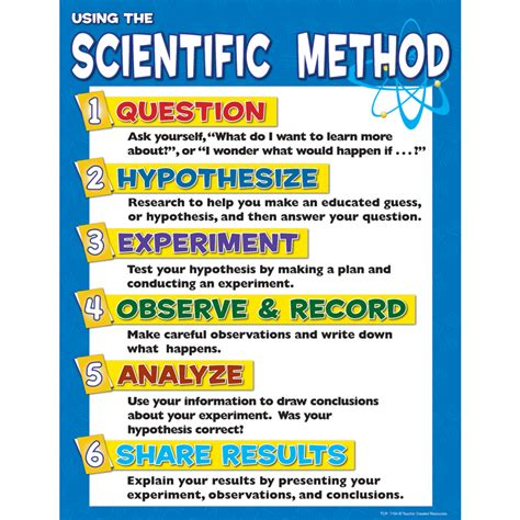 scientific biography definition scientific method chart tcr7704 teacher created resources