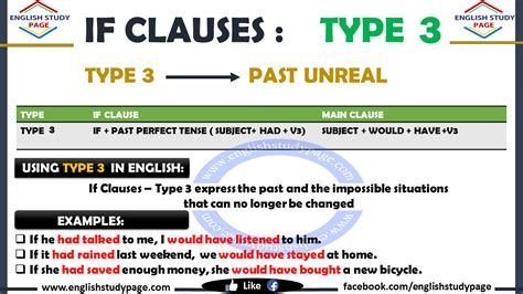 pattern of conditional sentence type 3 if clauses type 3 english study page