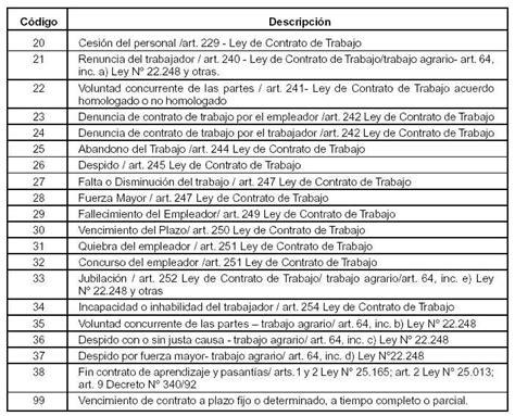 codigos iae 2016 actividad general administraci 243 n federal de ingresos p 250 blicos