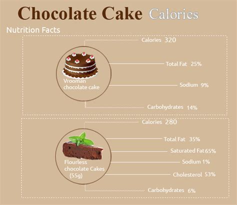 how many calories in crab cakes pin calorie chocolate covered cherry amish bread cake cake