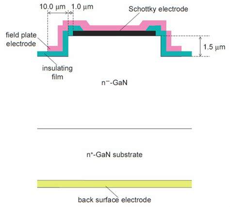 schottky barrier diode embedded algan gan switching transistor gan schottky barrier diode 28 images analysis of leakage current mechanisms in pt au