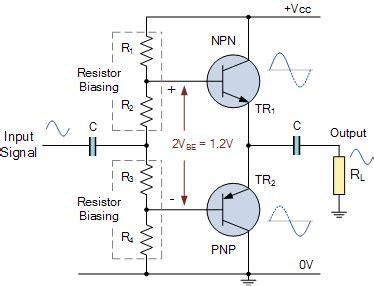 html input pattern d class ab amplifier design and class ab biasing