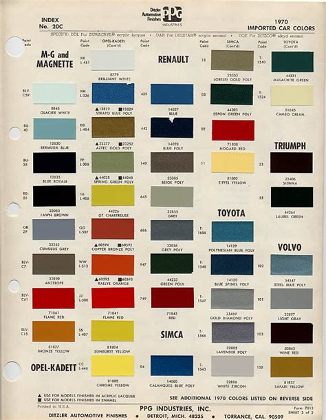 volvo p1800 colour chips
