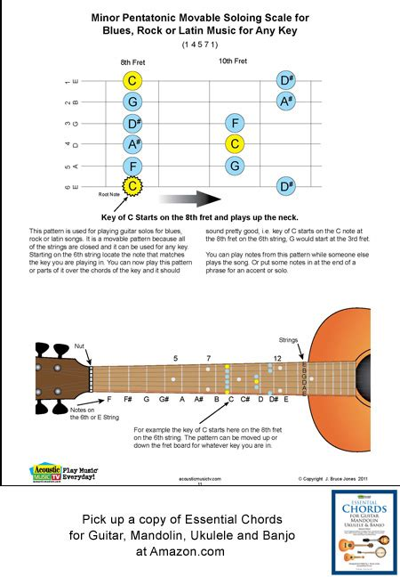 electric octave mandolin electric wiring diagram free